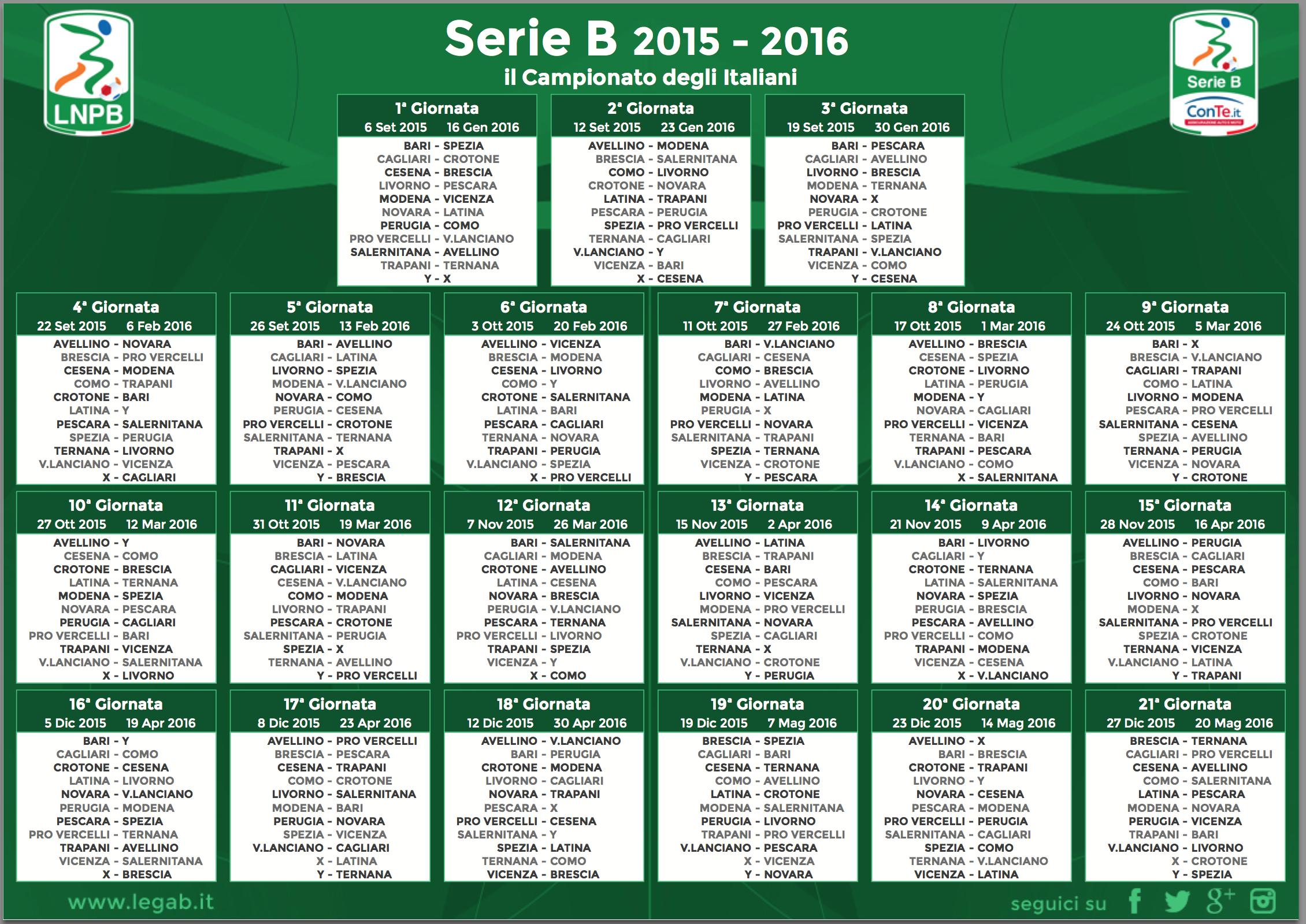 Serie B: La prima della Fc Bari 1908 è in casa contro lo Spezia